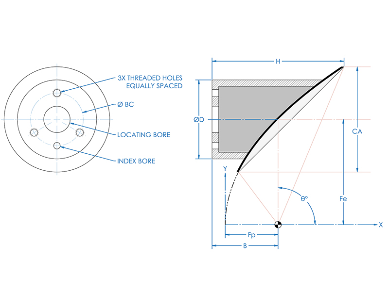 off-axis-parabolic-reflector-diagram