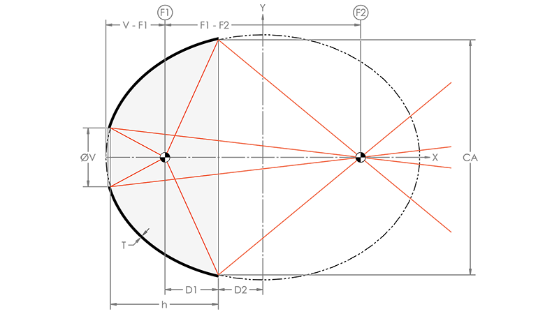 elliptical-reflector-diagram-sm