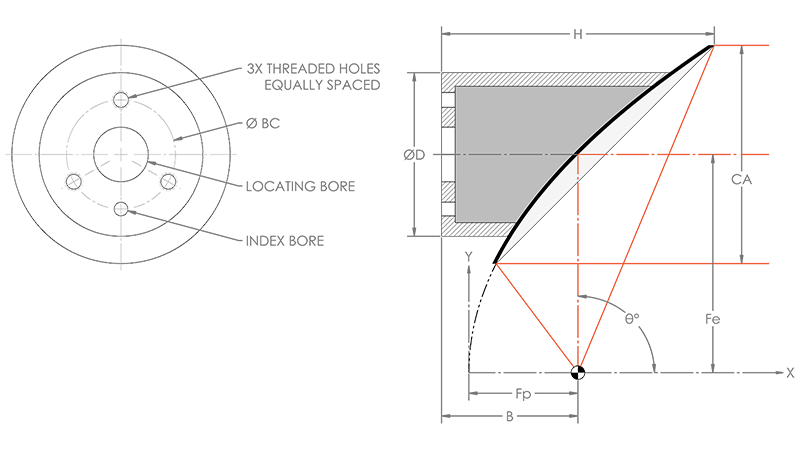 off-axis-parabolic-reflector-diagram-sm