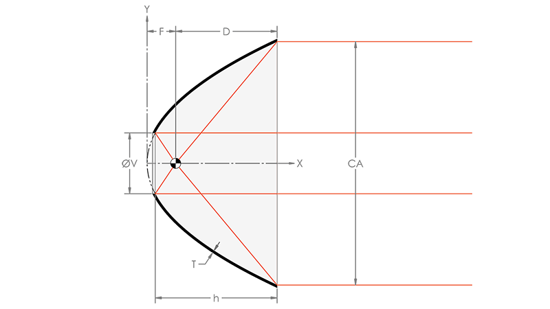 parabolic-reflector-diagram-sm